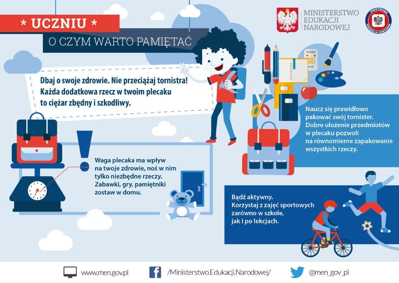 733d25d781322 Ile ważą szkolne tornistry  – Kuratorium Oświaty w Katowicach